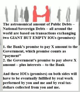 banks and govs debt fraud