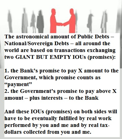banks and govs debt fraud
